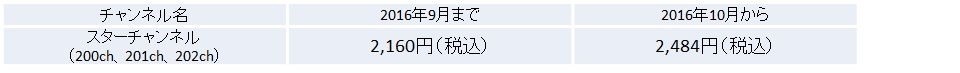 スター改定201610